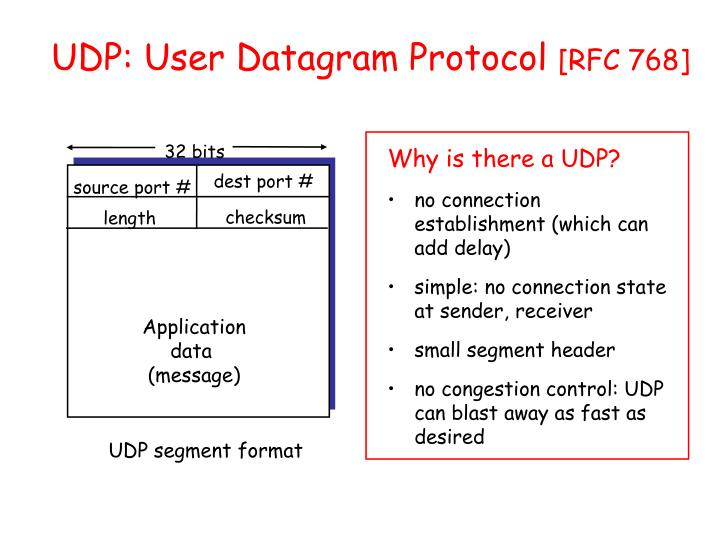 Why is there a UDP?