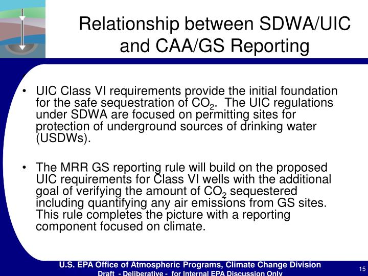 Relationship between SDWA/UIC and CAA/GS Reporting
