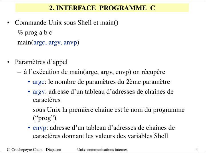 2. INTERFACE  PROGRAMME  C