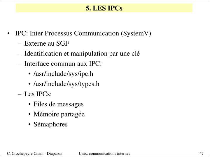 5. LES IPCs