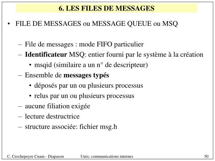 6. LES FILES DE MESSAGES