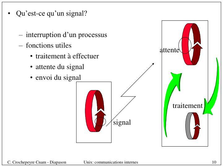 Qu'est-ce qu'un signal?
