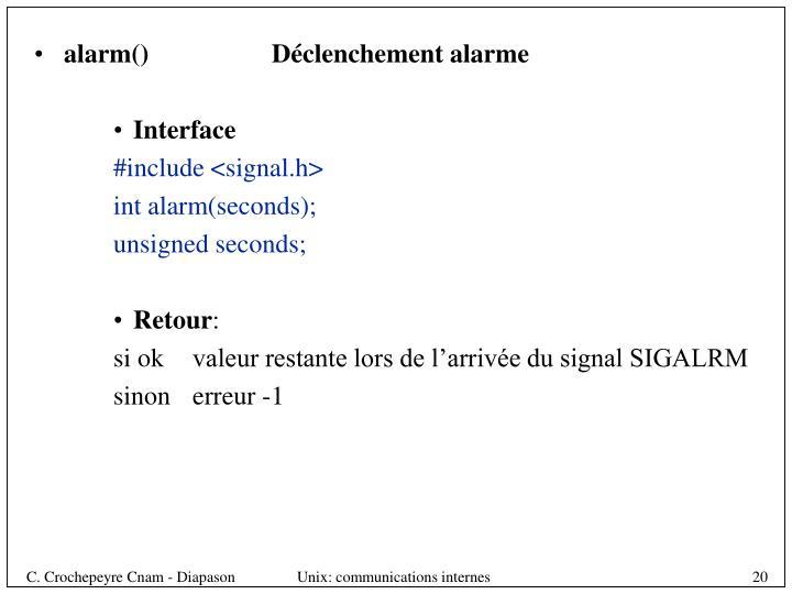 alarm()Déclenchement alarme
