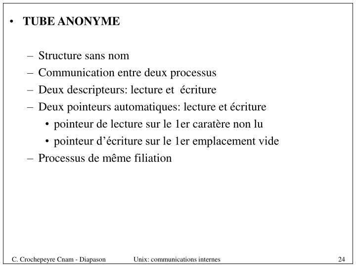 TUBE ANONYME