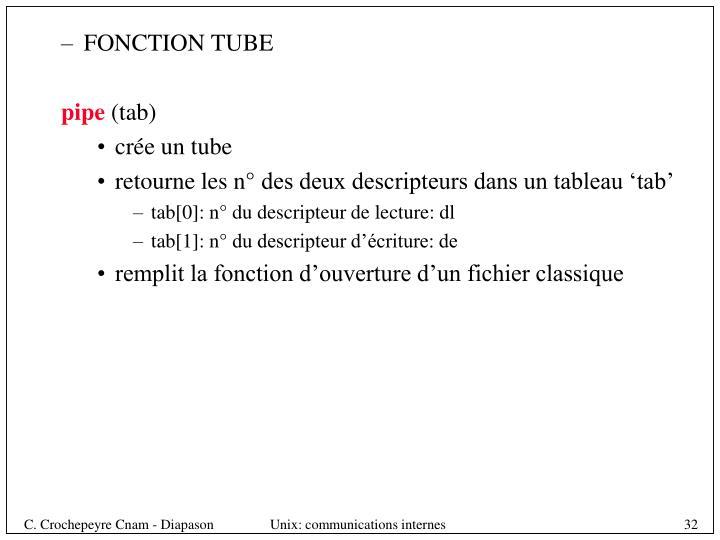 FONCTION TUBE