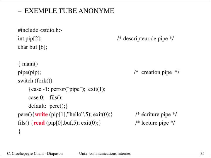 EXEMPLE TUBE ANONYME