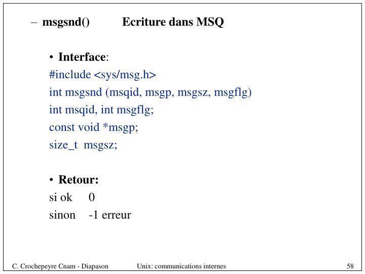 msgsnd()Ecriture dans MSQ