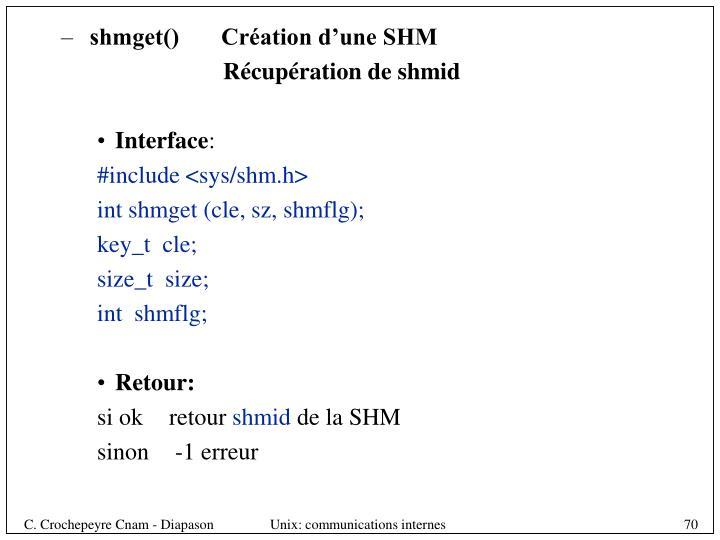 shmget()       Création d'une SHM