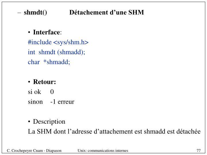 shmdt()Détachement d'une SHM