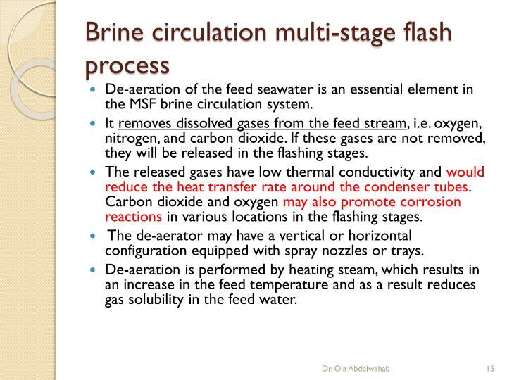 Brine circulation