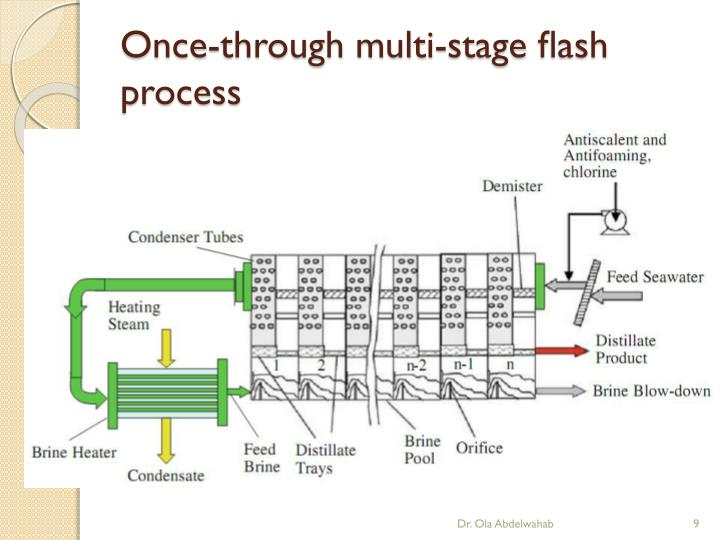 Once-through multi-stage