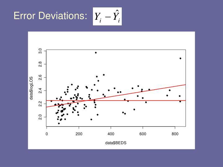 Error Deviations: