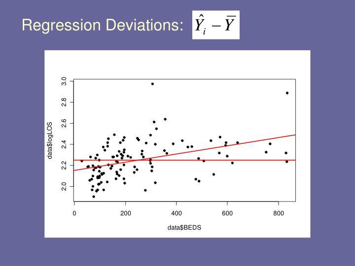 Regression Deviations: