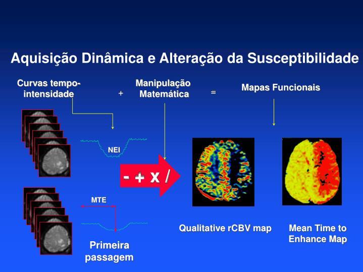 Aquisição Dinâmica e Alteração da Susceptibilidade