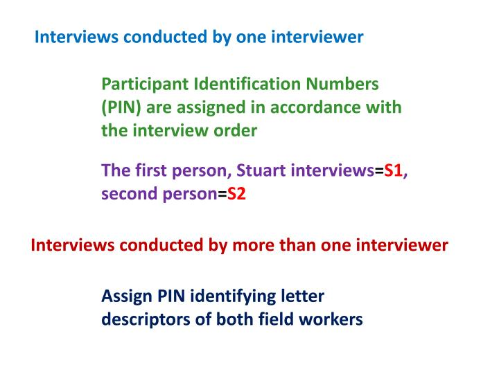 Interviews conducted by one interviewer