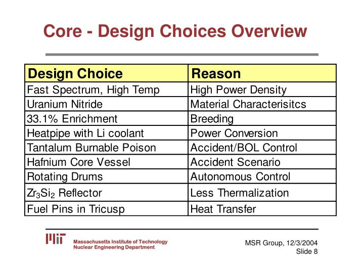 Core - Design Choices Overview
