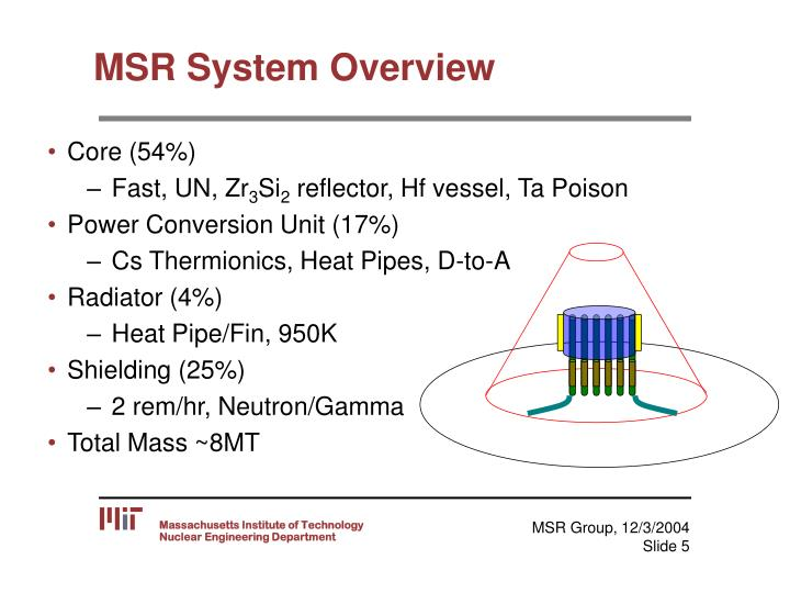 MSR System Overview