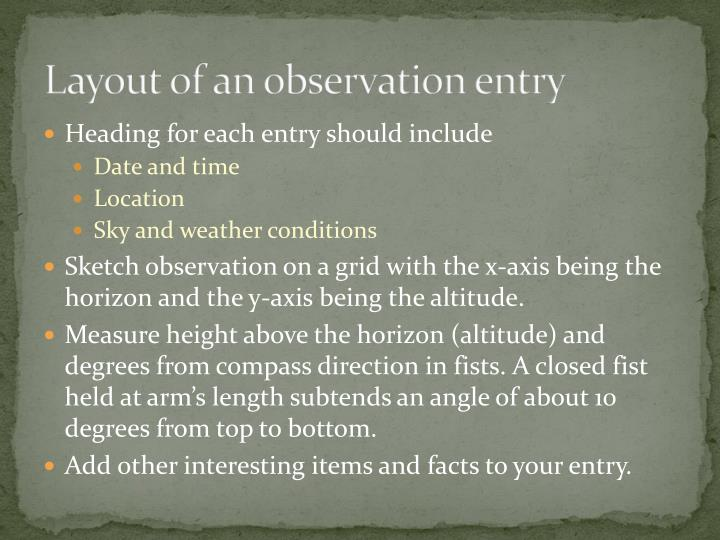 Layout of an observation entry