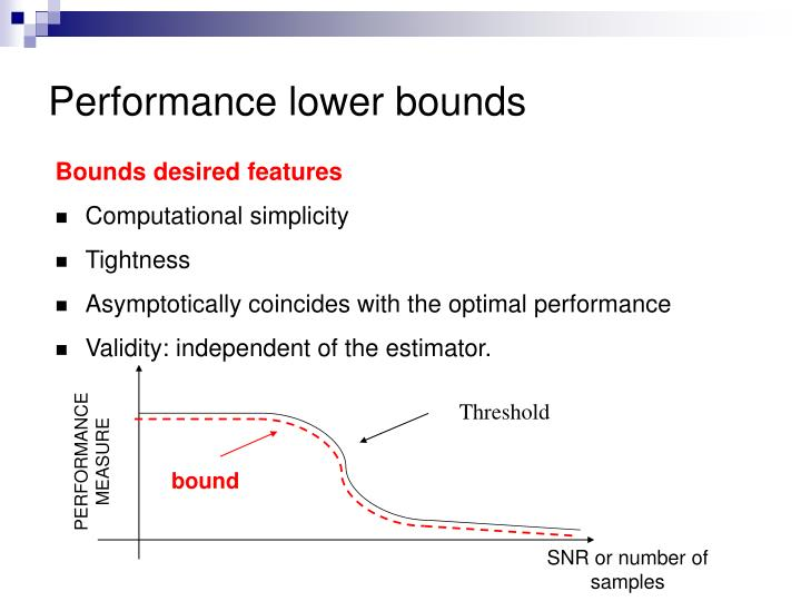 Performance lower bounds