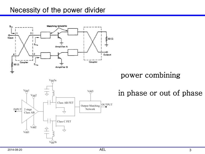 Necessity of the power divider