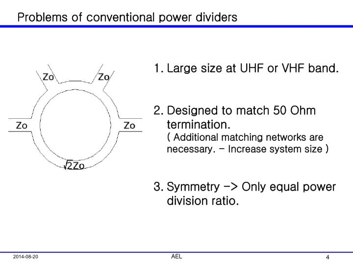 Problems of conventional power dividers