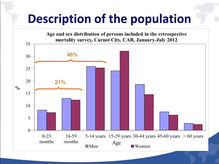 Description of the population
