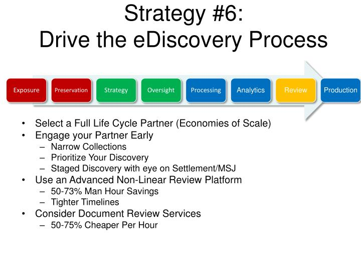 Strategy #6: