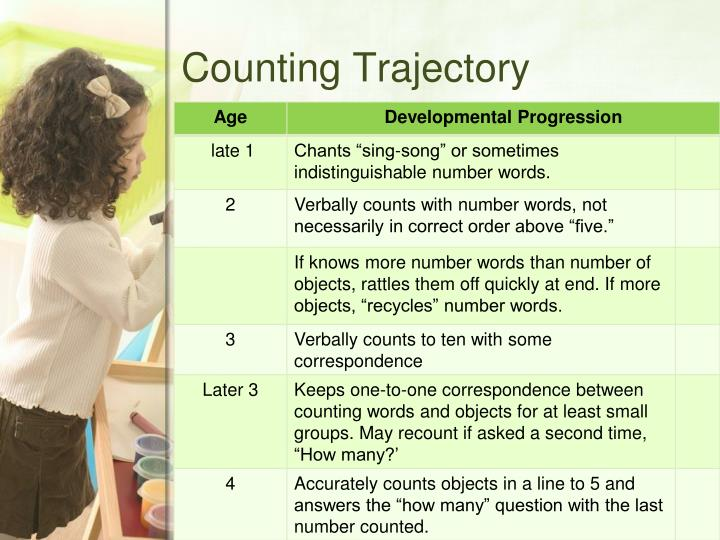 Counting Trajectory