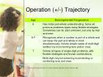 operation trajectory1