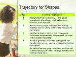 trajectory for shapes2