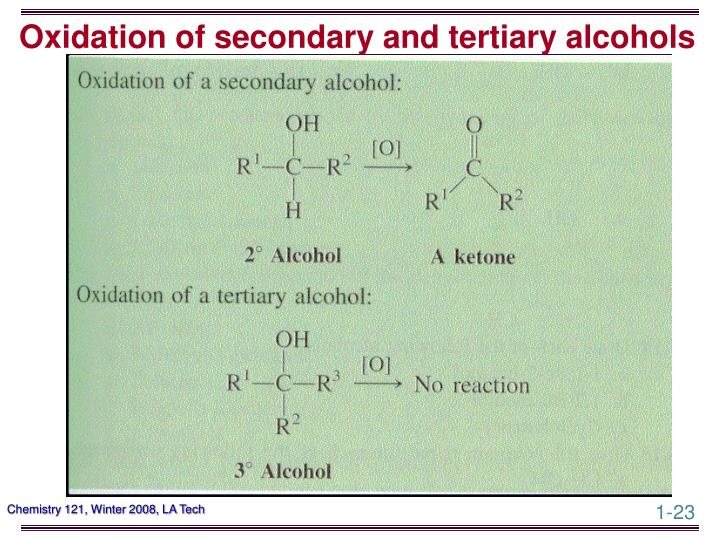 Oxidation of secondary and tertiary alcohols