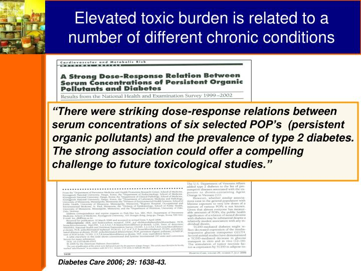 Elevated toxic burden is related to a number of different chronic conditions