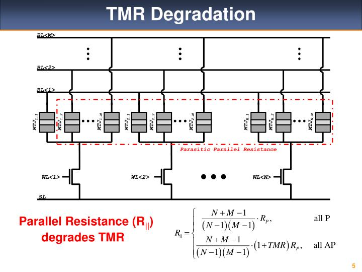 TMR Degradation