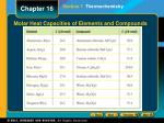 molar heat capacities of elements and compounds