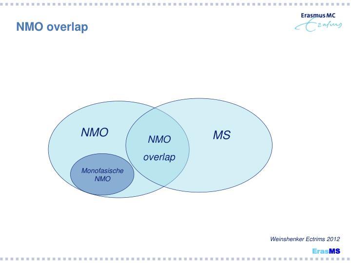NMO overlap