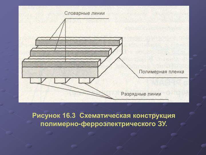 Рисунок 16.3  Схематическая конструкция