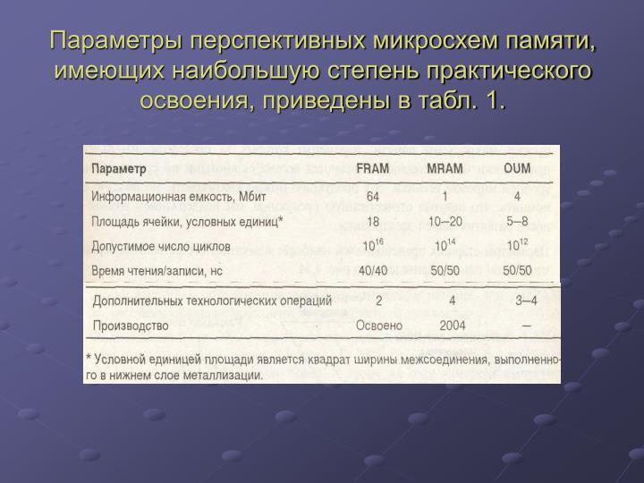 Параметры перспективных микросхем памяти, имеющих наибольшую степень практического освоения, приведены в табл. 1.