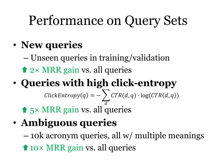 Performance on Query Sets