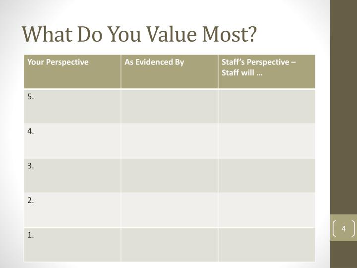 What Do You Value Most?