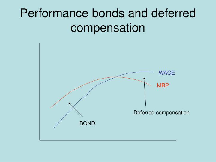 Performance bonds and deferred compensation