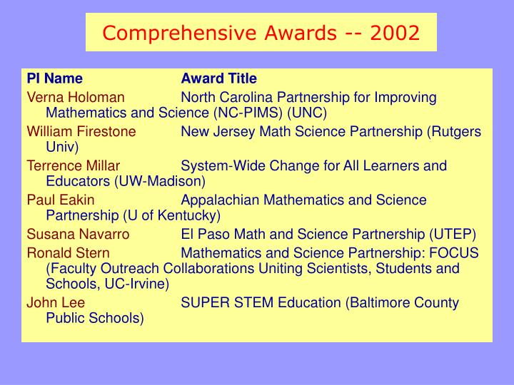 Comprehensive Awards -- 2002