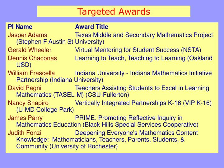 Targeted Awards