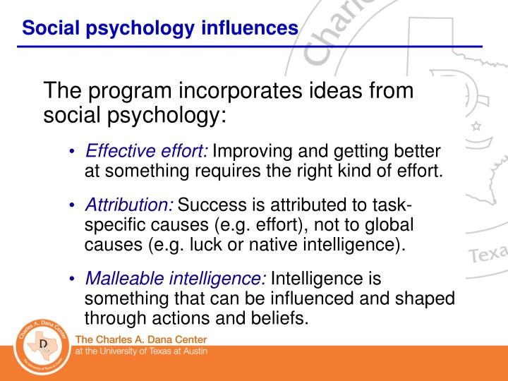 Social psychology influences