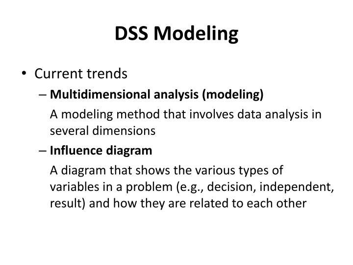 DSS Modeling