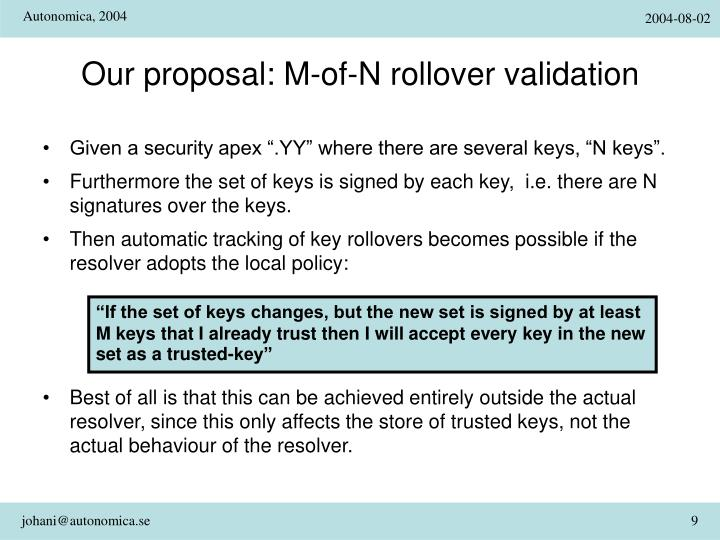 Our proposal: M-of-N rollover validation