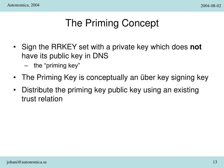 The Priming Concept
