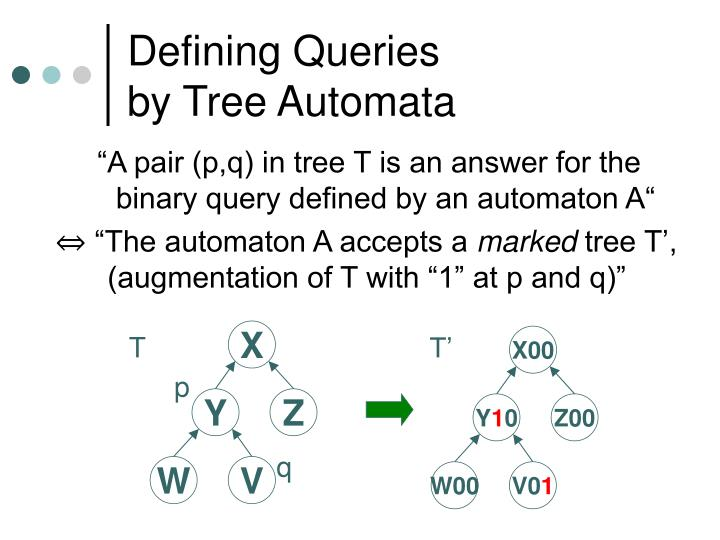Defining Queries