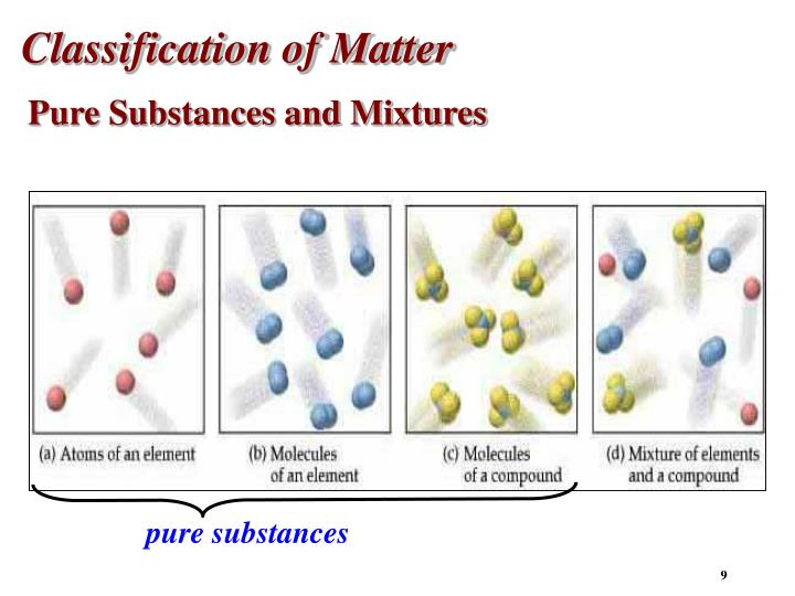 pure substances