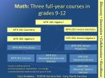 math three full year courses in grades 9 12