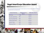 segal americorps education award